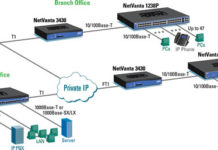 VoIP switches, Internet, services